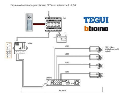 CCTV en su Videoportero